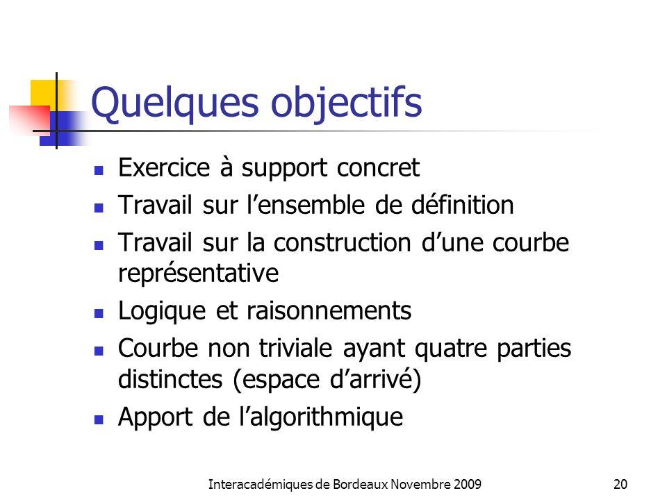 Quelques objectifs Exercice à support concret Travail sur lensemble de définition Travail sur la construction dune courbe représentative Logique et ra