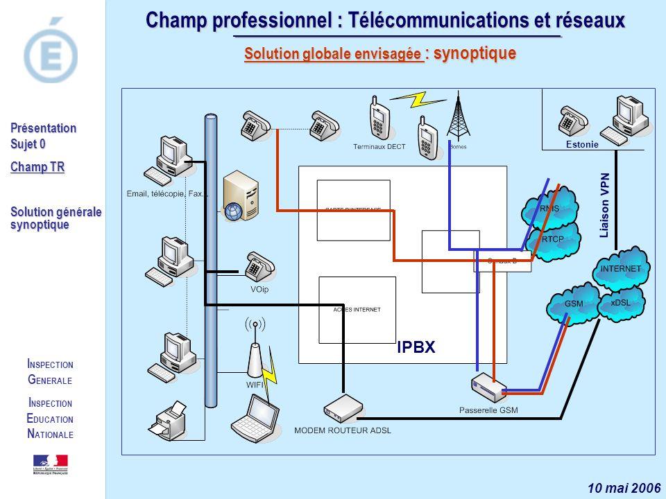 I NSPECTION G ENERALE I NSPECTION E DUCATION N ATIONALE Présentation Sujet 0 Champ TR Solution générale synoptique Champ professionnel : Télécommunica