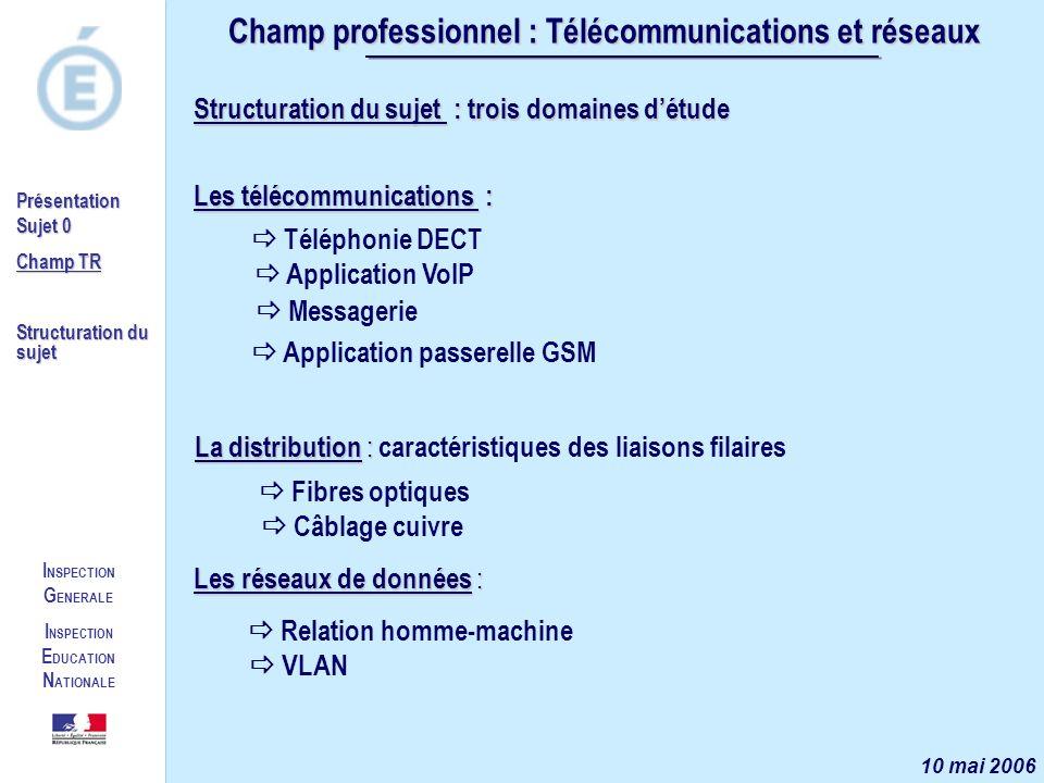 I NSPECTION G ENERALE I NSPECTION E DUCATION N ATIONALE Présentation Sujet 0 Champ TR Structuration du sujet Champ professionnel : Télécommunications