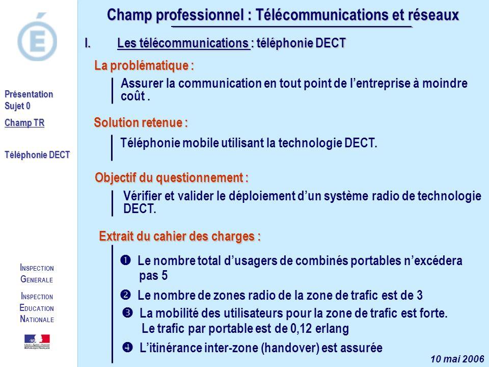 I NSPECTION G ENERALE I NSPECTION E DUCATION N ATIONALE Présentation Sujet 0 Champ TR Téléphonie DECT Champ professionnel : Télécommunications et rése