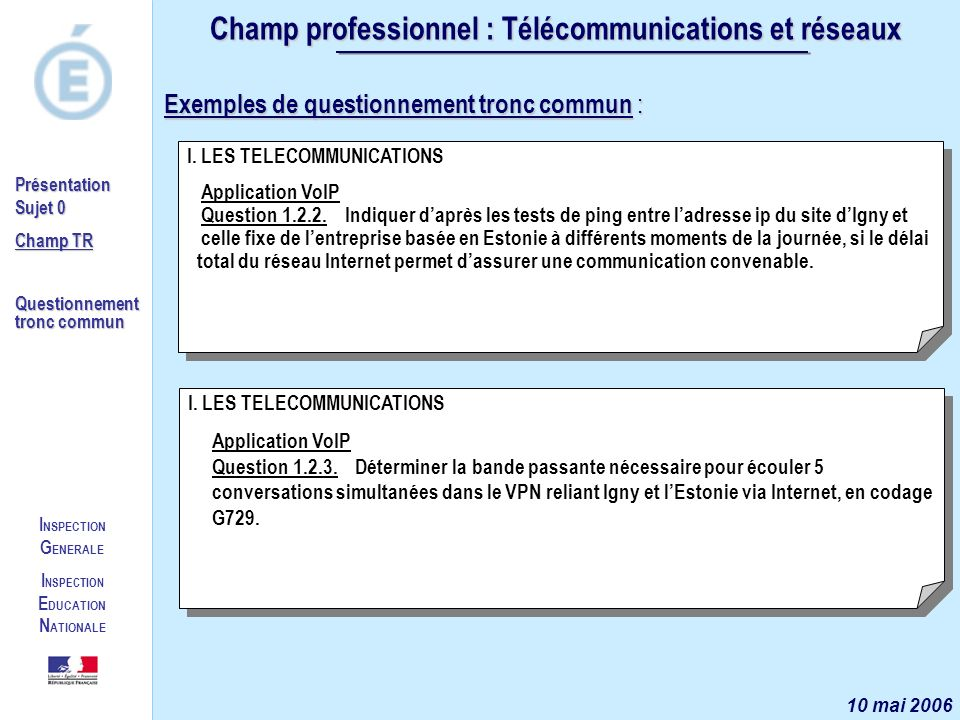 I NSPECTION G ENERALE I NSPECTION E DUCATION N ATIONALE Présentation Sujet 0 Champ TR Questionnement tronc commun Champ professionnel : Télécommunicat