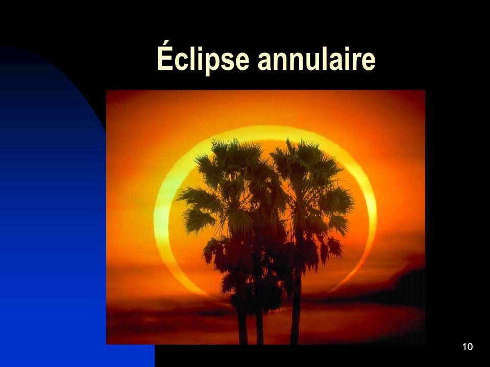 10 Éclipse annulaire