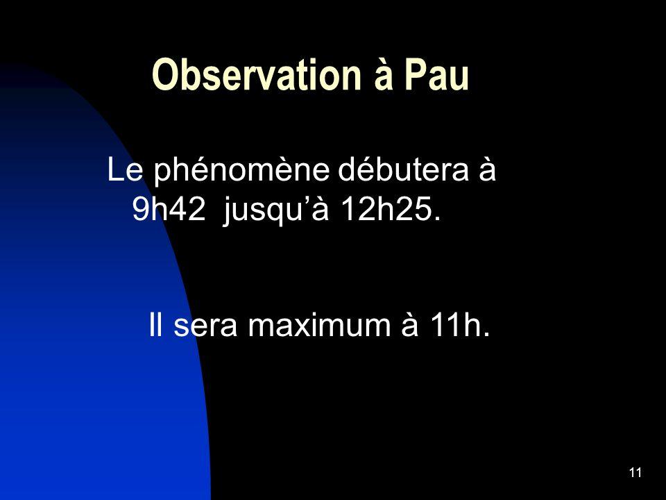 11 Observation à Pau Le phénomène débutera à 9h42 jusquà 12h25. Il sera maximum à 11h.