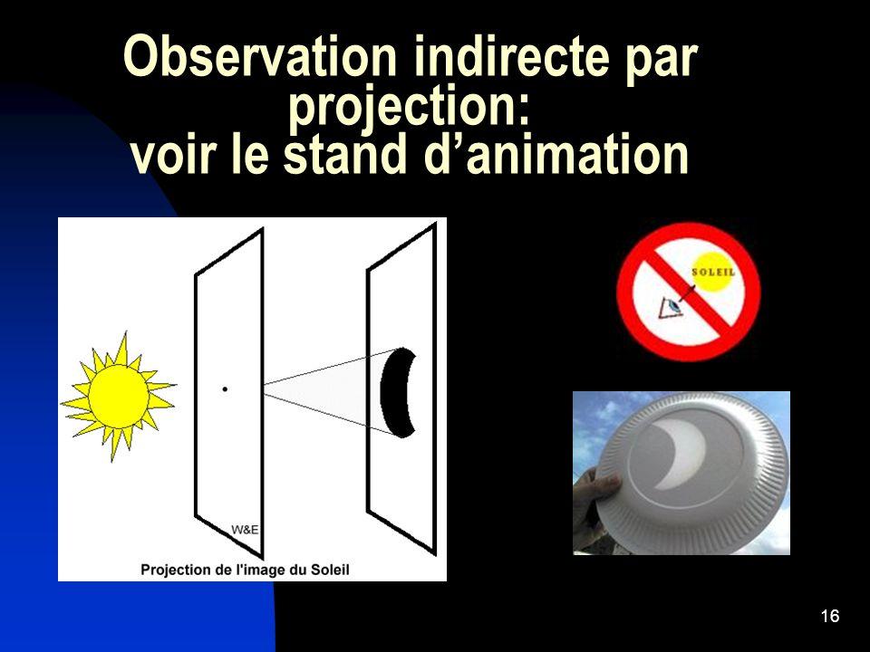 16 Observation indirecte par projection: voir le stand danimation