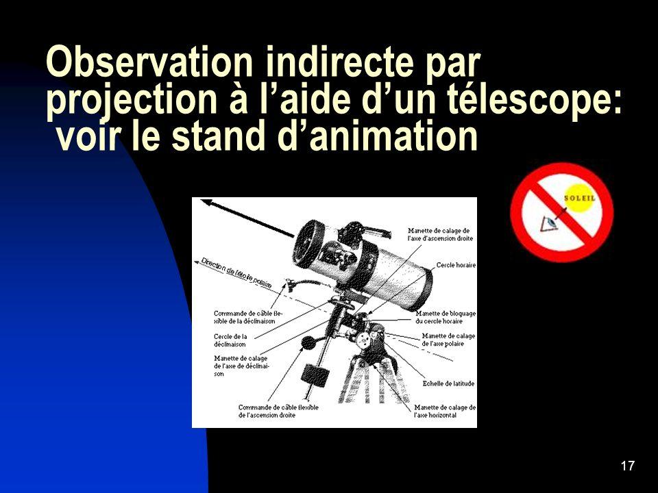 17 Observation indirecte par projection à laide dun télescope: voir le stand danimation