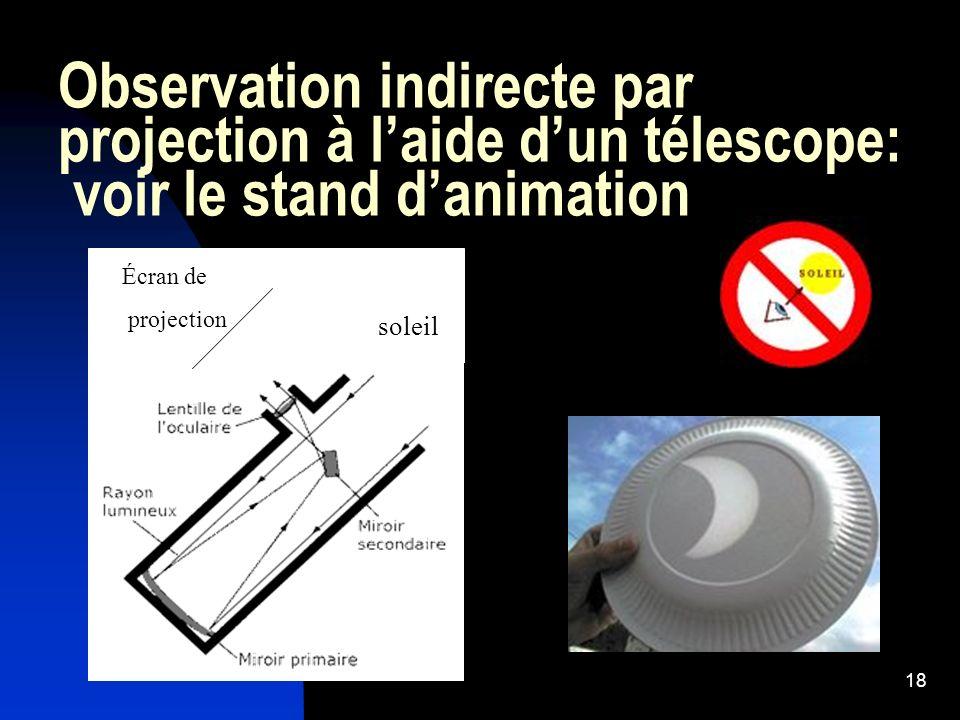 18 Observation indirecte par projection à laide dun télescope: voir le stand danimation soleil Écran de projection