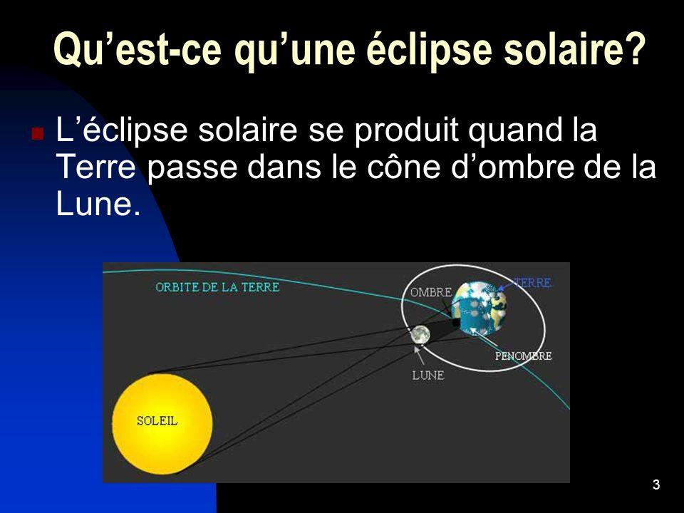 3 Quest-ce quune éclipse solaire? Léclipse solaire se produit quand la Terre passe dans le cône dombre de la Lune.