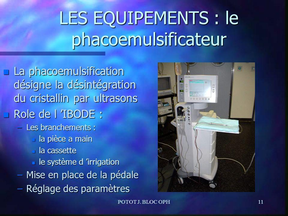 POTOT J. BLOC OPH11 LES EQUIPEMENTS : le phacoemulsificateur n La phacoemulsification désigne la désintégration du cristallin par ultrasons n Role de