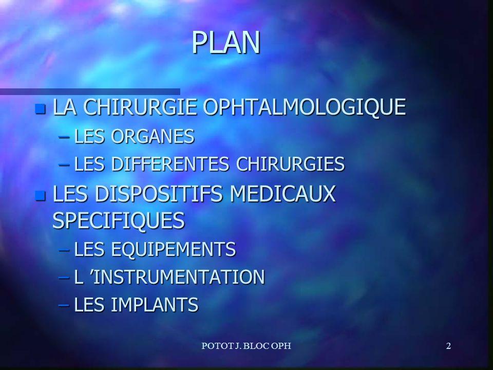 POTOT J. BLOC OPH2PLAN n LA CHIRURGIE OPHTALMOLOGIQUE –LES ORGANES –LES DIFFERENTES CHIRURGIES n LES DISPOSITIFS MEDICAUX SPECIFIQUES –LES EQUIPEMENTS