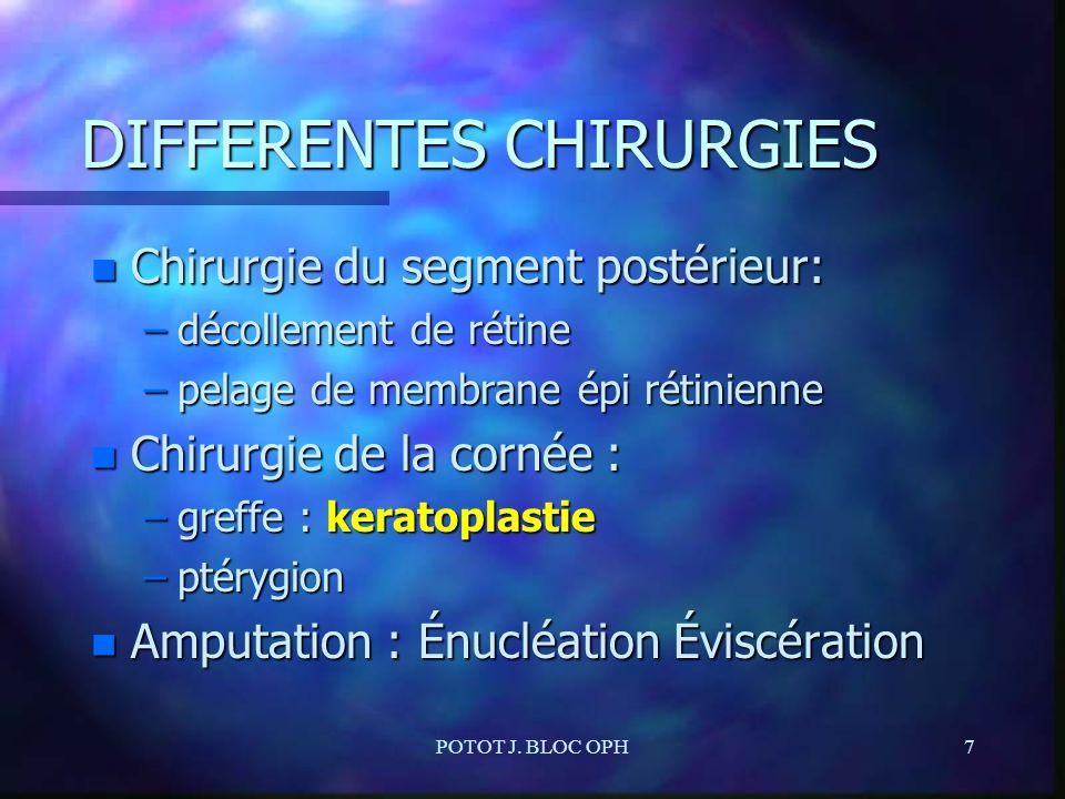 POTOT J. BLOC OPH7 DIFFERENTES CHIRURGIES n Chirurgie du segment postérieur: –décollement de rétine –pelage de membrane épi rétinienne n Chirurgie de