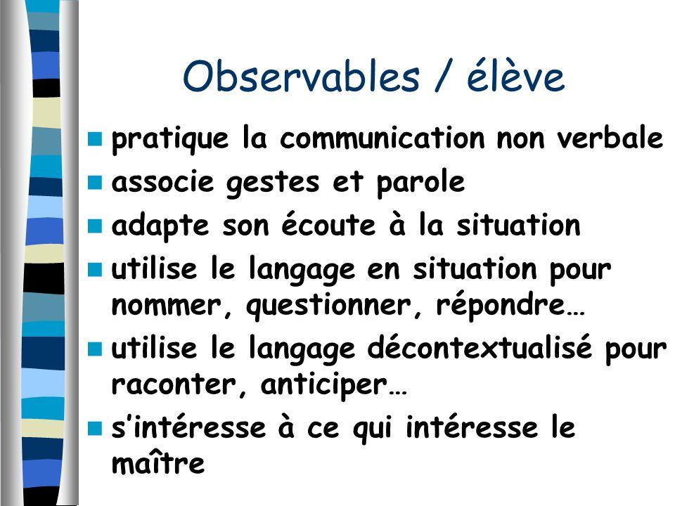 pratique la communication non verbale associe gestes et parole adapte son écoute à la situation utilise le langage en situation pour nommer, questionner, répondre… utilise le langage décontextualisé pour raconter, anticiper… sintéresse à ce qui intéresse le maître a Observables / élève