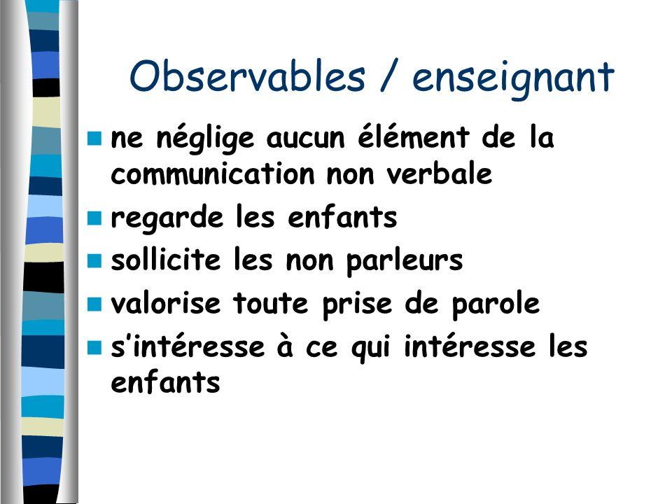 ne néglige aucun élément de la communication non verbale regarde les enfants sollicite les non parleurs valorise toute prise de parole sintéresse à ce qui intéresse les enfants Observables / enseignant