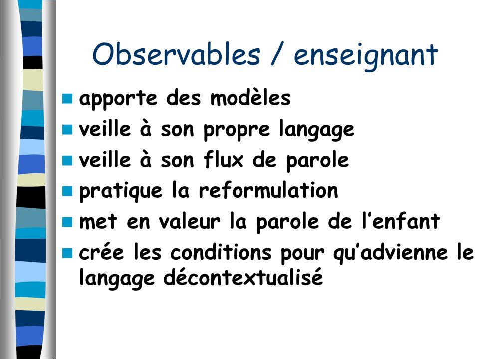 apporte des modèles veille à son propre langage veille à son flux de parole pratique la reformulation met en valeur la parole de lenfant crée les conditions pour quadvienne le langage décontextualisé Observables / enseignant
