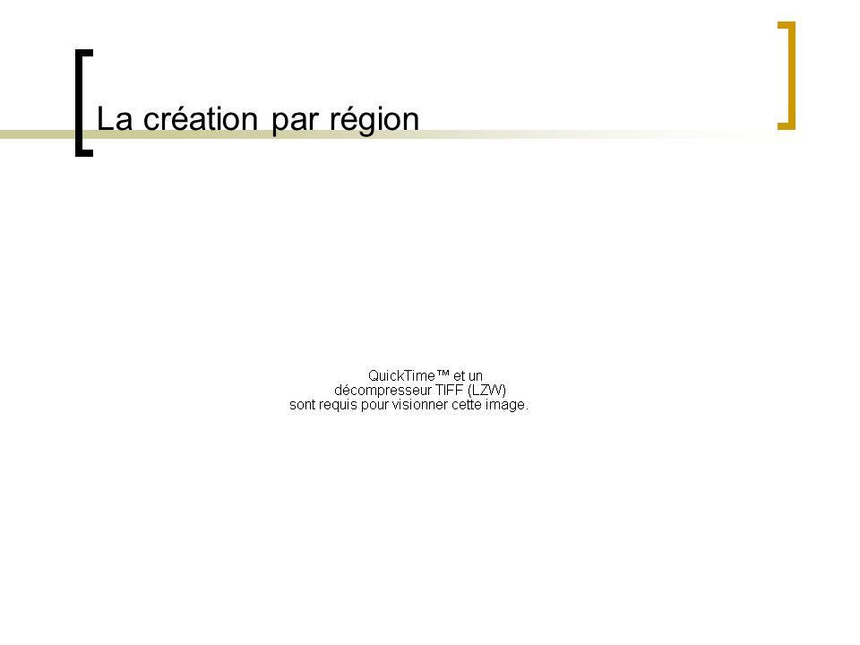 La création de la TPE