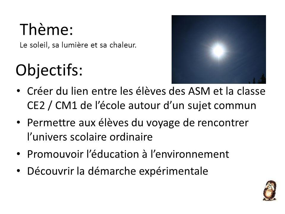 Objectifs: Créer du lien entre les élèves des ASM et la classe CE2 / CM1 de lécole autour dun sujet commun Permettre aux élèves du voyage de rencontre