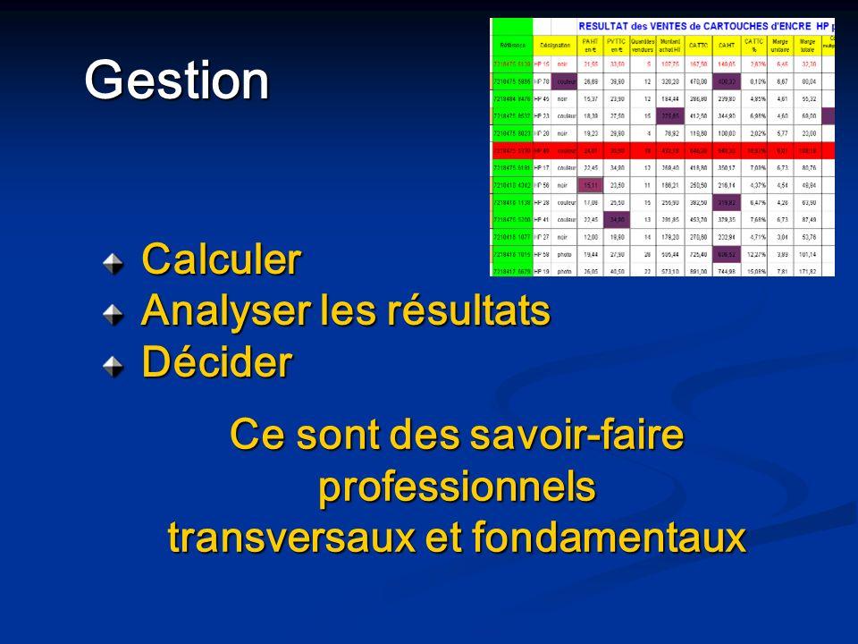 Gestion Calculer Calculer Analyser les résultats Analyser les résultats Décider Décider Ce sont des savoir-faire professionnels transversaux et fondam