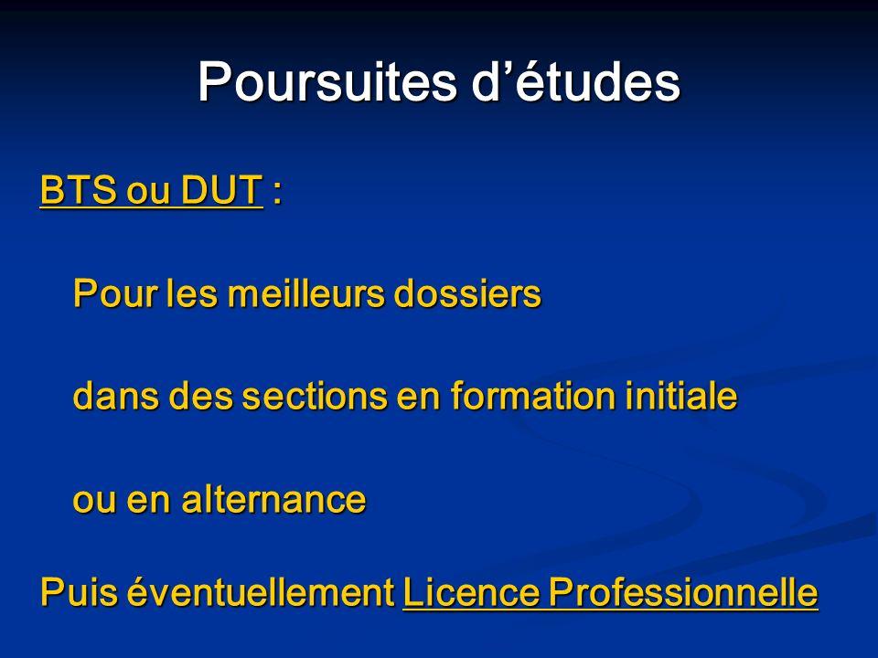 Poursuites détudes BTS ou DUT : Pour les meilleurs dossiers dans des sections en formation initiale ou en alternance Puis éventuellement Licence Profe