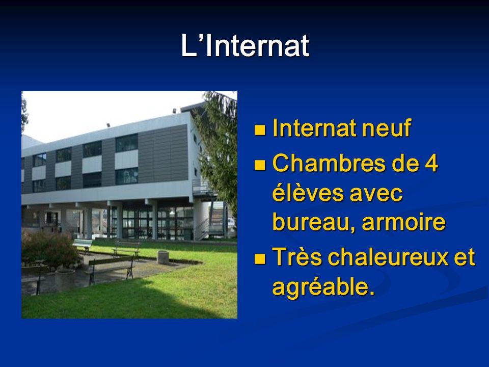 LInternat Internat neuf Chambres de 4 élèves avec bureau, armoire Très chaleureux et agréable.