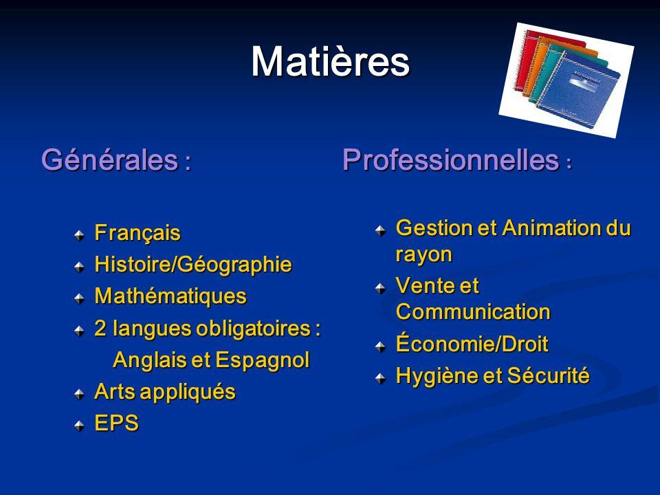 Matières Générales : FrançaisHistoire/GéographieMathématiques 2 langues obligatoires : Anglais et Espagnol Anglais et Espagnol Arts appliqués EPS Prof
