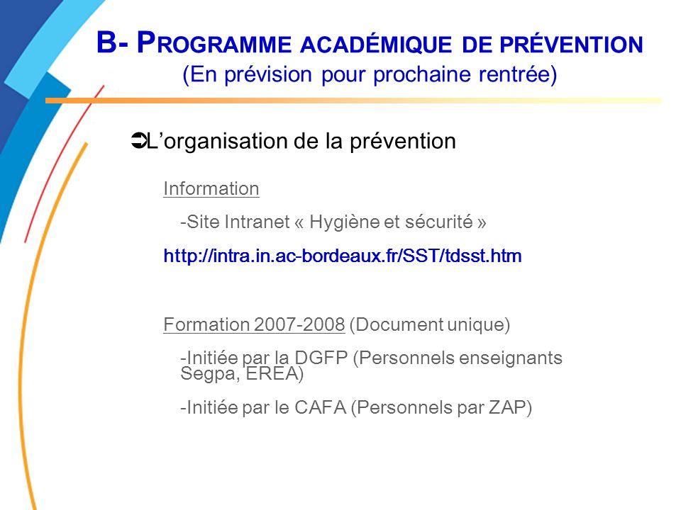 B- P ROGRAMME ACADÉMIQUE DE PRÉVENTION (En prévision pour prochaine rentrée) Lorganisation de la prévention Information -Site Intranet « Hygiène et sécurité » http://intra.in.ac-bordeaux.fr/SST/tdsst.htm Formation 2007-2008 (Document unique) -Initiée par la DGFP (Personnels enseignants Segpa, EREA) -Initiée par le CAFA (Personnels par ZAP)