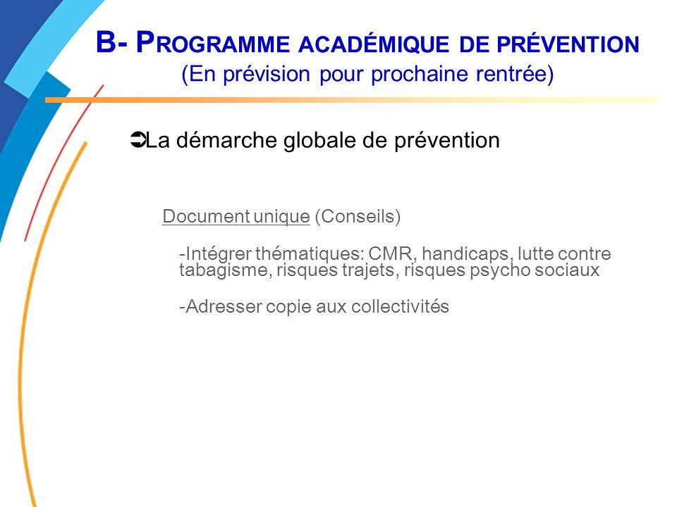 B- P ROGRAMME ACADÉMIQUE DE PRÉVENTION (En prévision pour prochaine rentrée) La démarche globale de prévention Document unique (Conseils) -Intégrer th