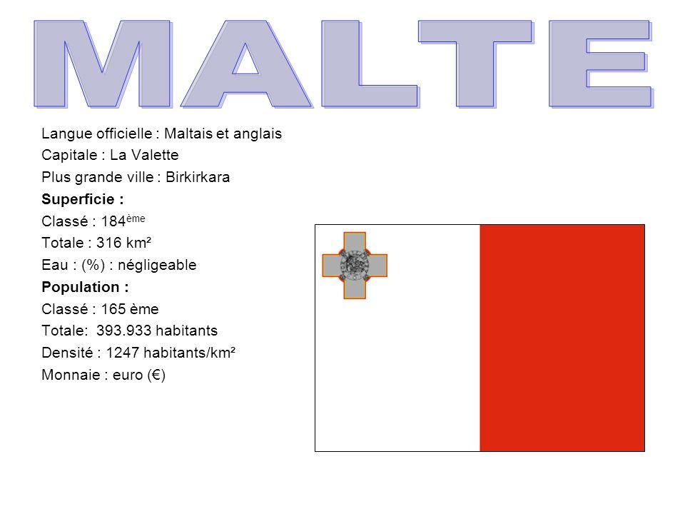 Langue officielle : Maltais et anglais Capitale : La Valette Plus grande ville : Birkirkara Superficie : Classé : 184 ème Totale : 316 km² Eau : (%) :