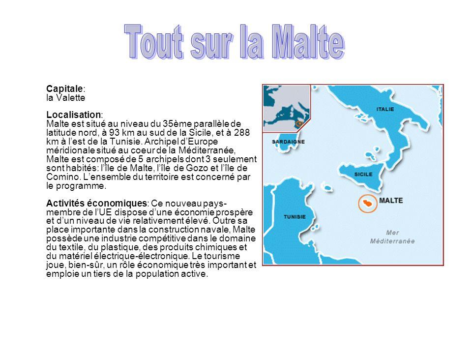 Capitale: la Valette Localisation: Malte est situé au niveau du 35ème parallèle de latitude nord, à 93 km au sud de la Sicile, et à 288 km à lest de l