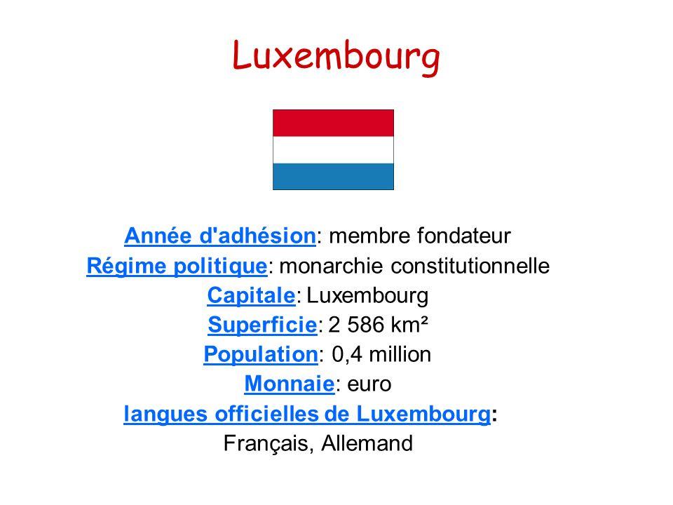 Luxembourg Année d'adhésion: membre fondateur Régime politique: monarchie constitutionnelle Capitale: Luxembourg Superficie: 2 586 km² Population: 0,4