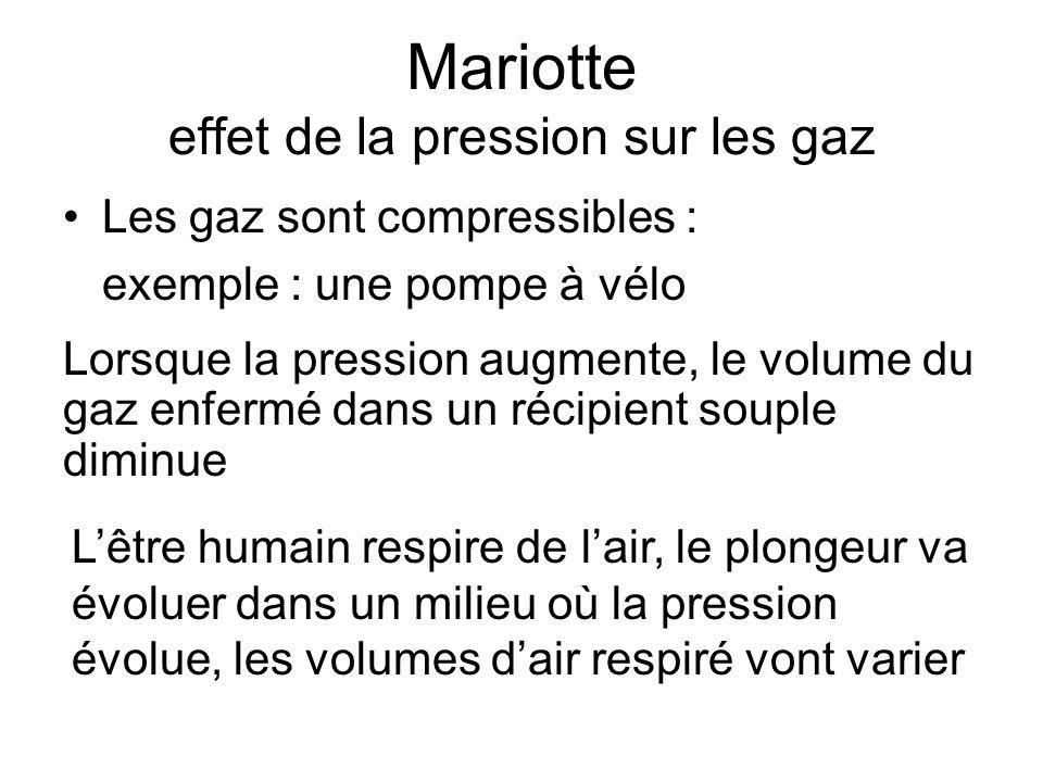 Les effets de la pression sur les gaz
