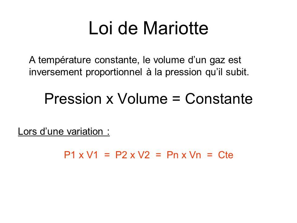 Mariotte effet de la pression sur les gaz Les gaz sont compressibles : exemple : une pompe à vélo Lorsque la pression augmente, le volume du gaz enfer