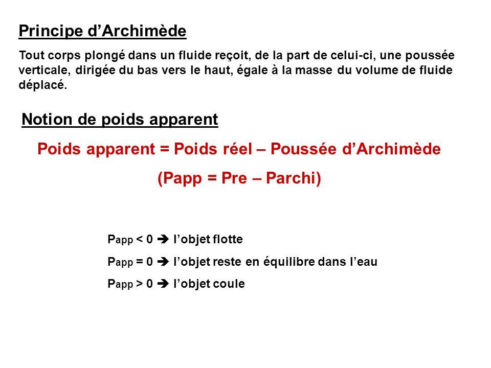 Principe dArchimède La flottabilité