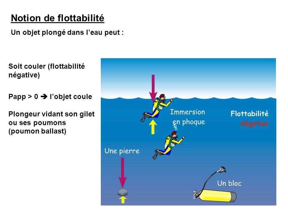 Notion de flottabilité Un objet plongé dans leau peut : Soit rester en équilibre (flottabilité neutre) Papp = 0 lobjet reste en équilibre dans leau Pl