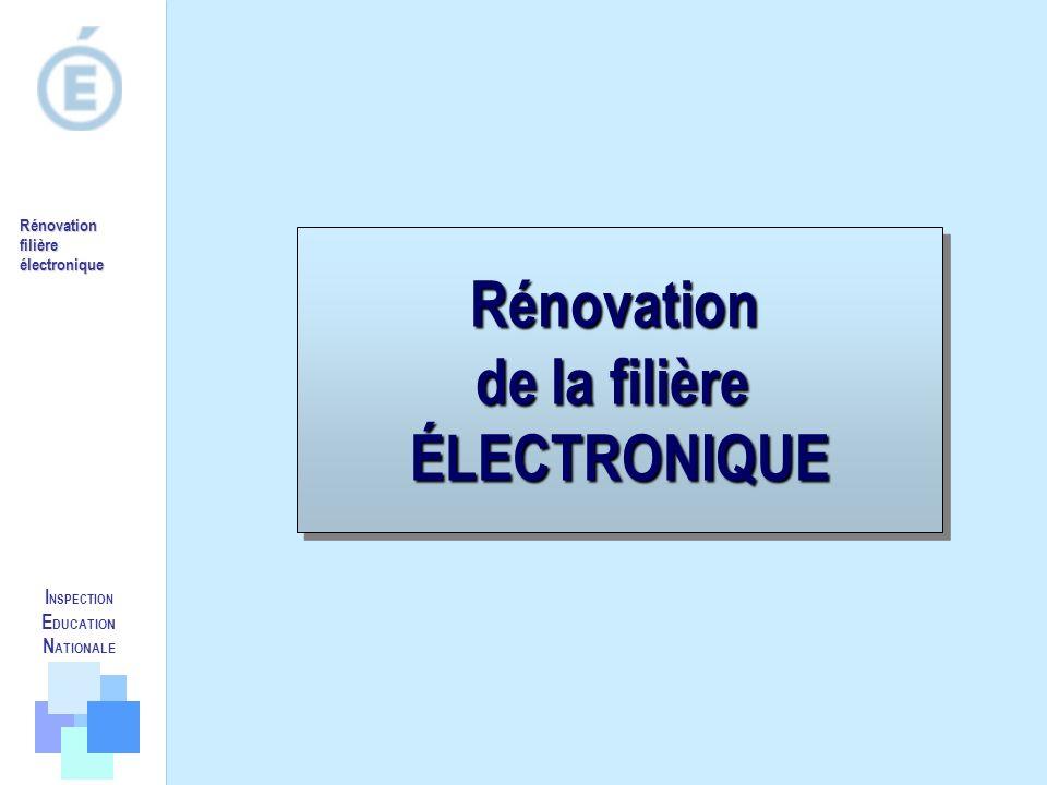 Rénovation filière électronique I NSPECTION E DUCATION N ATIONALE Rénovation de la filière ÉLECTRONIQUERénovation ÉLECTRONIQUE