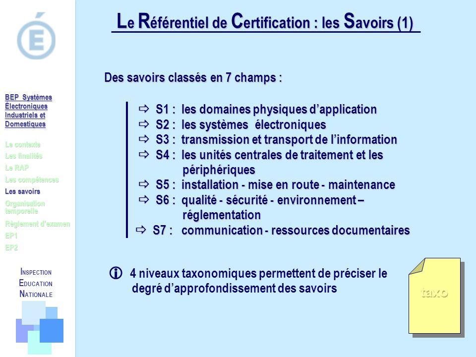 L e R éférentiel de C ertification : les S avoirs (1) Des savoirs classés en 7 champs : S1 : les domaines physiques dapplication S1 : les domaines phy