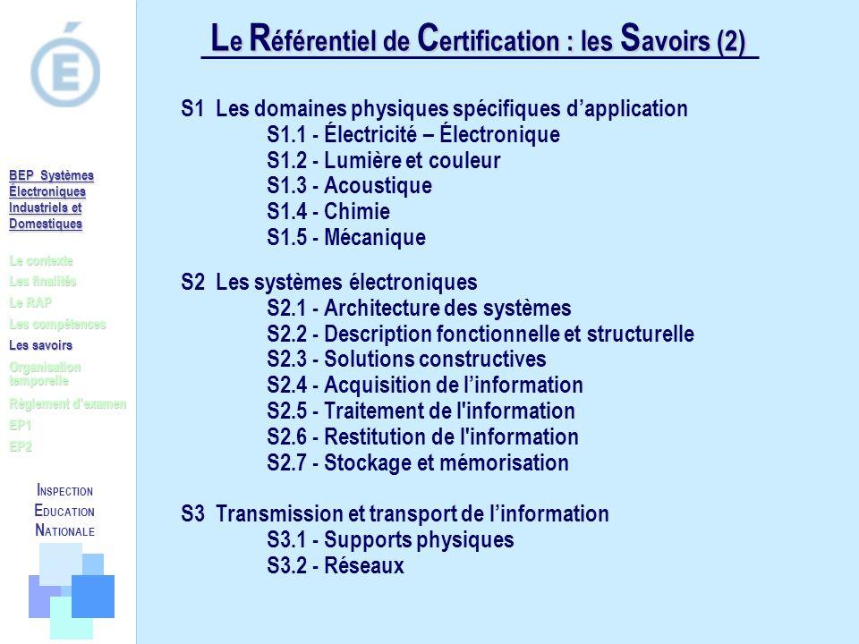 L e R éférentiel de C ertification : les S avoirs (2) Le contexte Les finalités Le RAP Les compétences Les savoirs Règlement dexamen EP1 EP2 Organisat