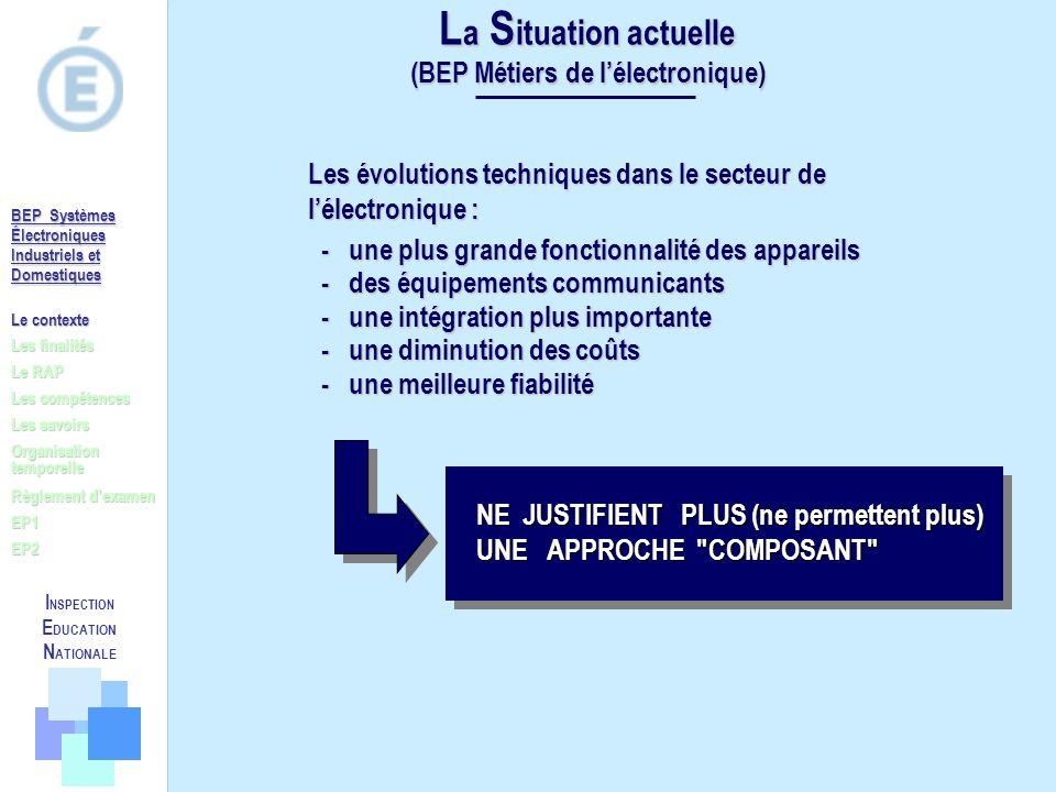 L a S ituation actuelle (BEP Métiers de lélectronique) Les évolutions techniques dans le secteur de lélectronique : Les évolutions techniques dans le