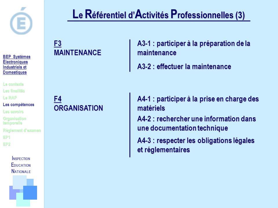 Le contexte Les finalités Le RAP Les compétences Les savoirs Règlement dexamen EP1 EP2 Organisation temporelle L e R éférentiel d A ctivités P rofessi