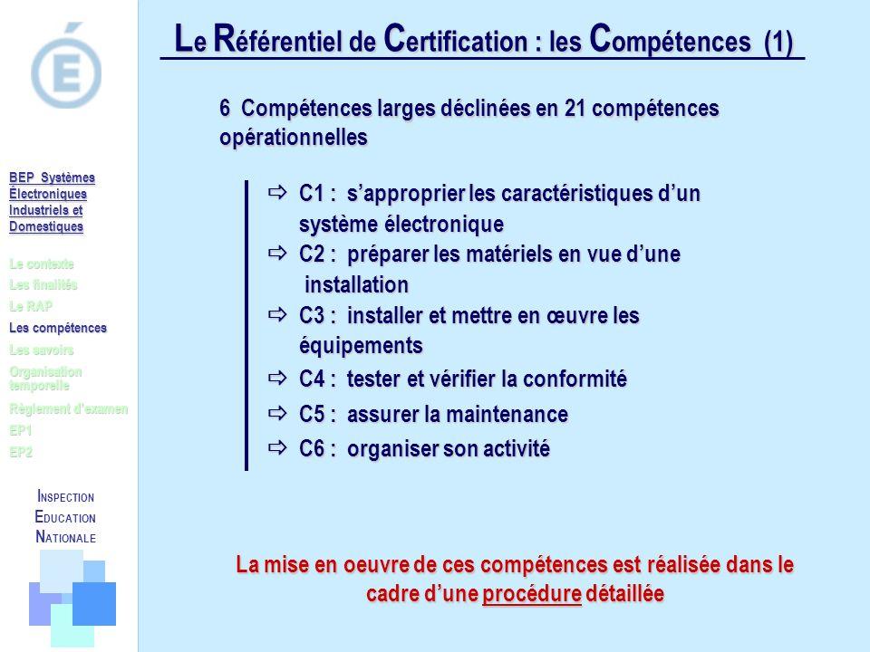L e R éférentiel de C ertification : les C ompétences (1) 6 Compétences larges déclinées en 21 compétences opérationnelles C1 : sapproprier les caract