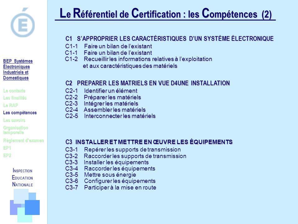 L e R éférentiel de C ertification : les C ompétences (2) Le contexte Les finalités Le RAP Les compétences Les savoirs Règlement dexamen EP1 EP2 Organ