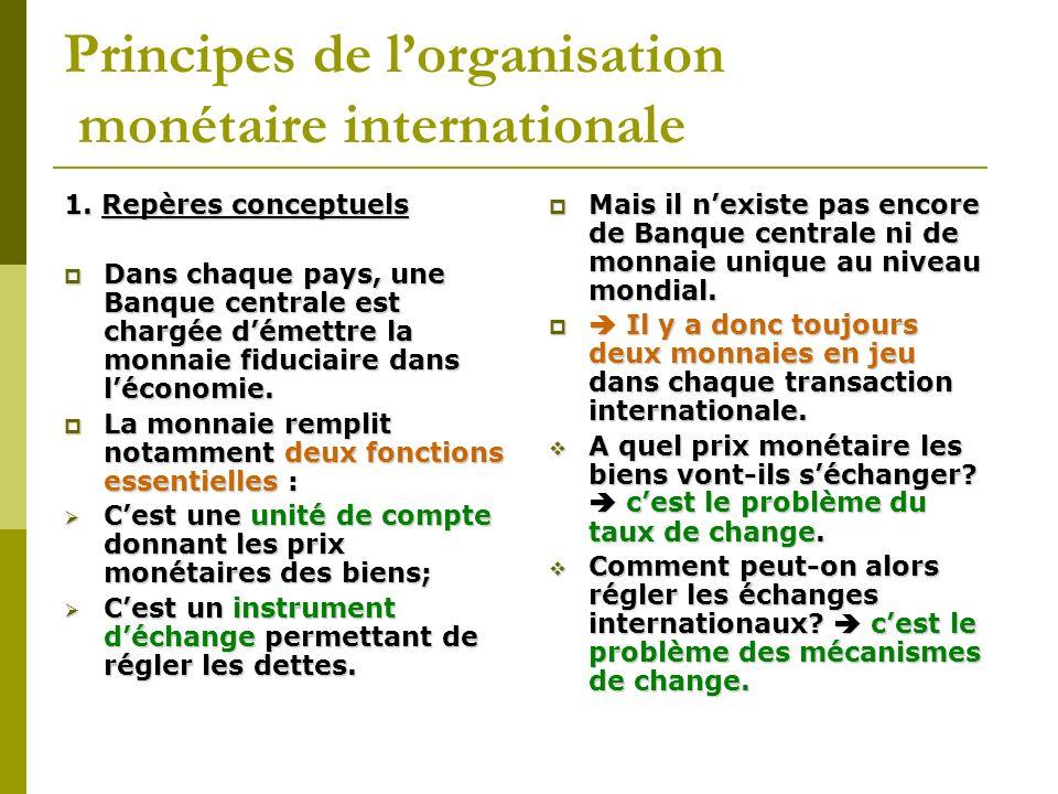 Principes de lorganisation monétaire internationale 1. Repères conceptuels Dans chaque pays, une Banque centrale est chargée démettre la monnaie fiduc