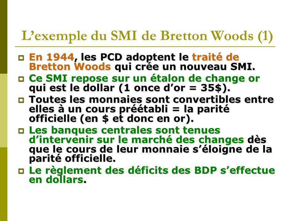 Lexemple du SMI de Bretton Woods (2) Parité officielle Bandes de fluctuation +1% -1% Cours du marché D > O appréciation Intervention BC = achats devises D < O dépréciation Intervention BC = vente devises