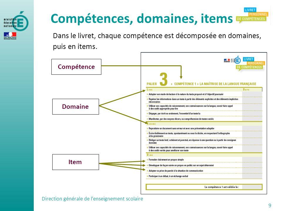 Direction générale de lenseignement scolaire 9 Domaine Item Compétence Dans le livret, chaque compétence est décomposée en domaines, puis en items. Co