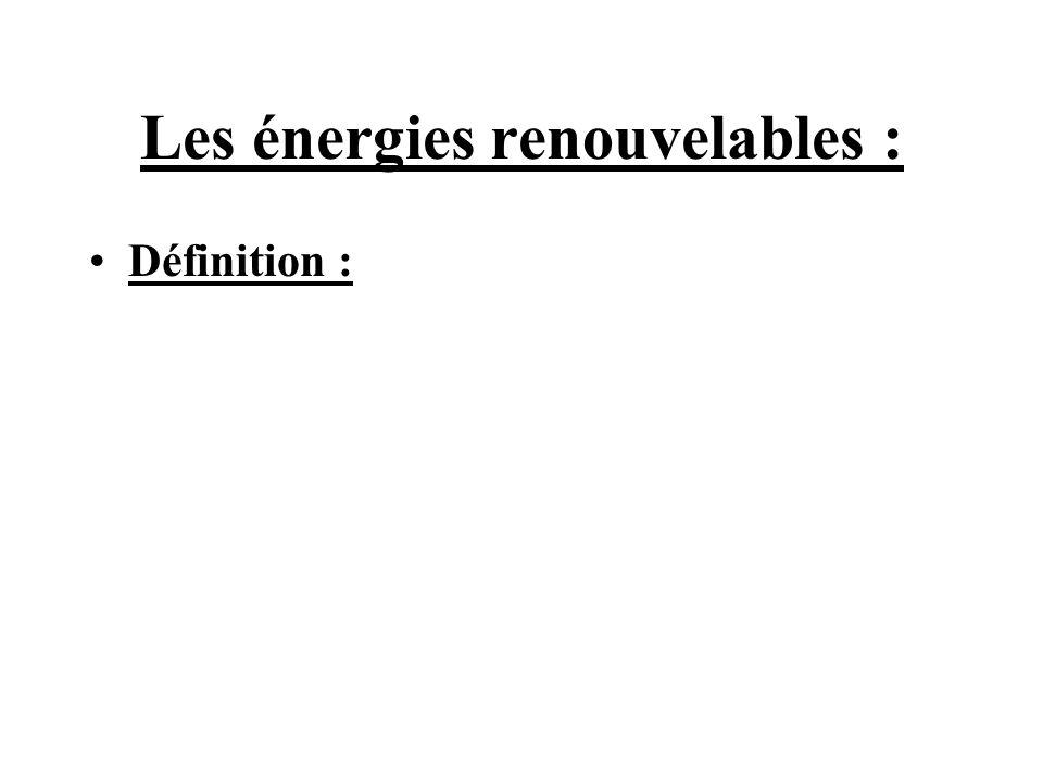Les énergies renouvelables : Définition :