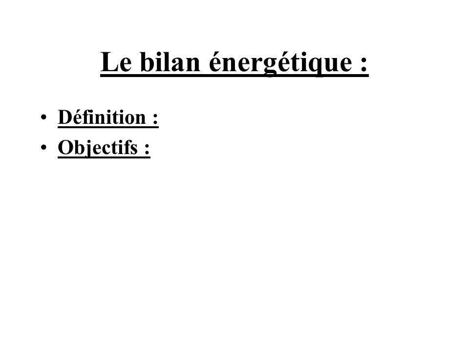 Le bilan énergétique : Définition : Objectifs :