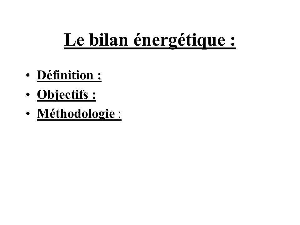 Le bilan énergétique : Définition : Objectifs : Méthodologie :