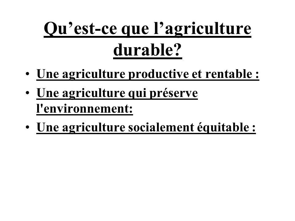 Les biocarburants : Définition : La liste des différents biocarburants : Avantage et inconvénient :