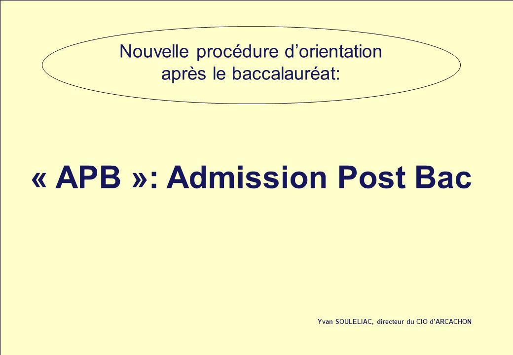 « APB »: Admission Post Bac Yvan SOULELIAC, directeur du CIO dARCACHON Nouvelle procédure dorientation après le baccalauréat: