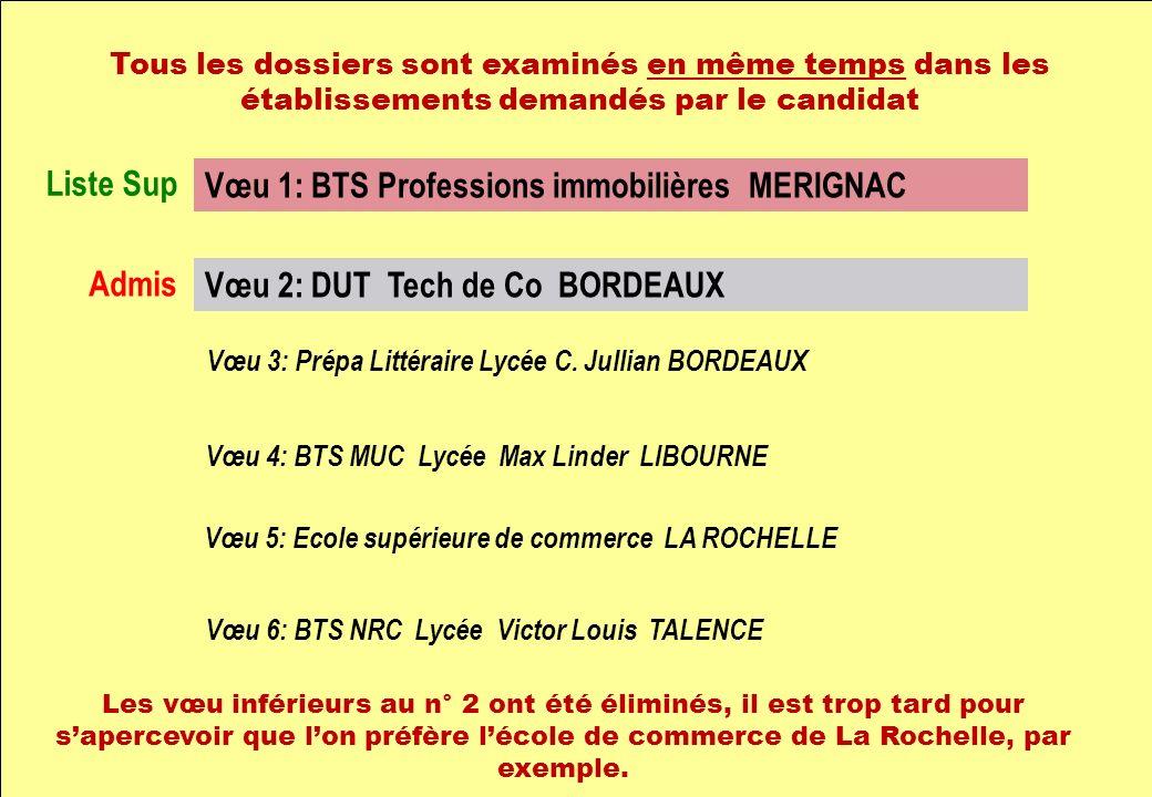Vœu 1: BTS Professions immobilières MERIGNAC Vœu 2: DUT Tech de Co BORDEAUX Vœu 3: Prépa Littéraire Lycée C.