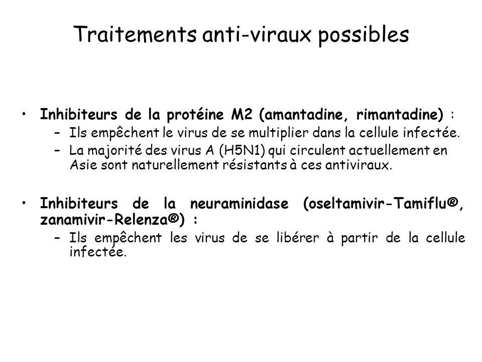 Traitements anti-viraux possibles Inhibiteurs de la protéine M2 (amantadine, rimantadine) : –Ils empêchent le virus de se multiplier dans la cellule i
