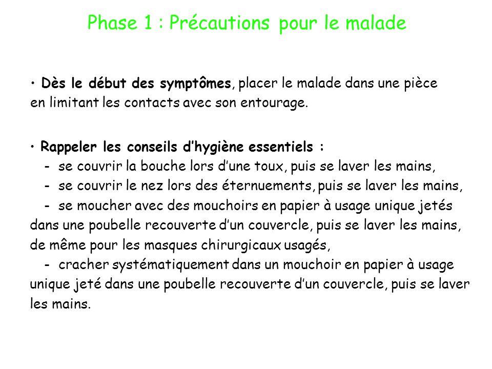 Phase 1 : Précautions pour le malade Rappeler les conseils dhygiène essentiels : -se couvrir la bouche lors dune toux, puis se laver les mains, - se c